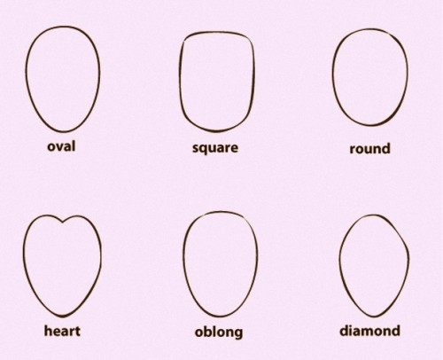 1 Face shapes