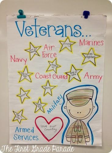 Veteran's Day Quotes 10