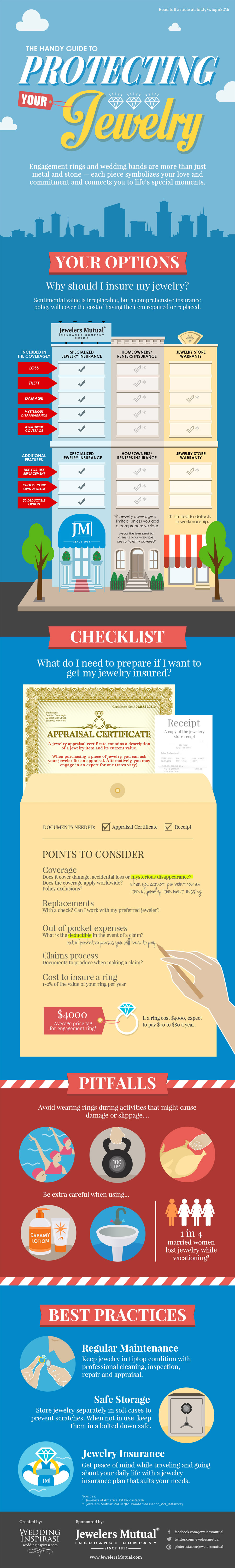 Jewelers Mutual Insurance Company jewelry insurance infographics engagement ring wedding band guide