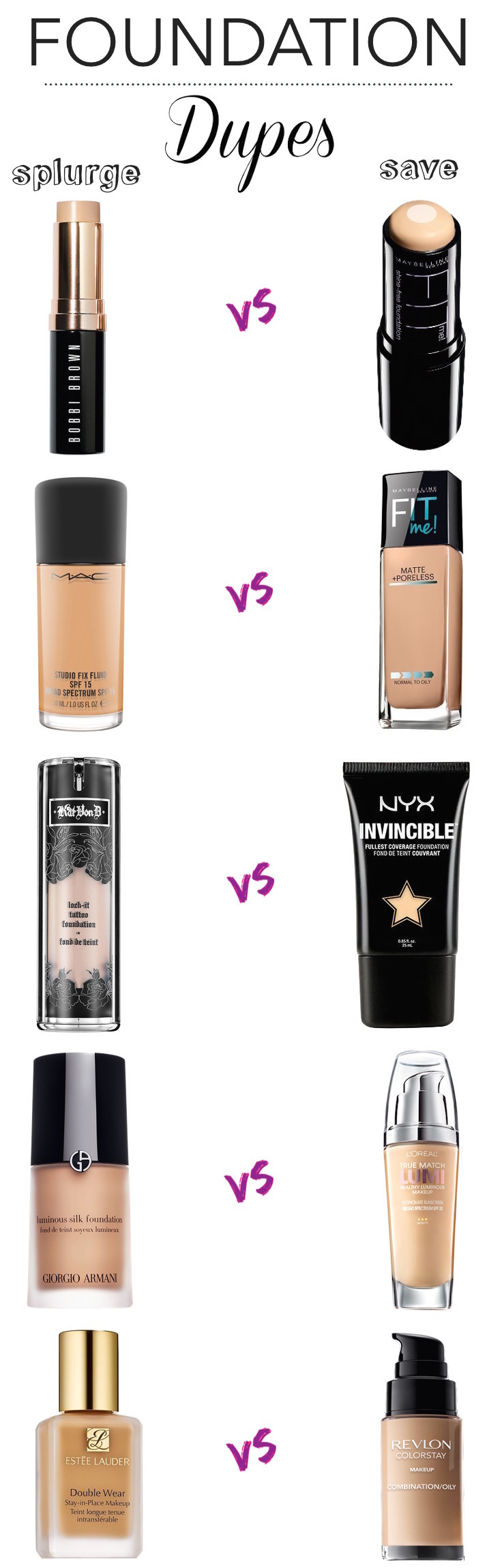 As much as we love to dish out big bucks on our makeup, it's not always feasible to splurge on a $  50+ bottle of foundation! Here are 10 of the best drugstore foundation dupes that work almost as well as their high-end counterparts!