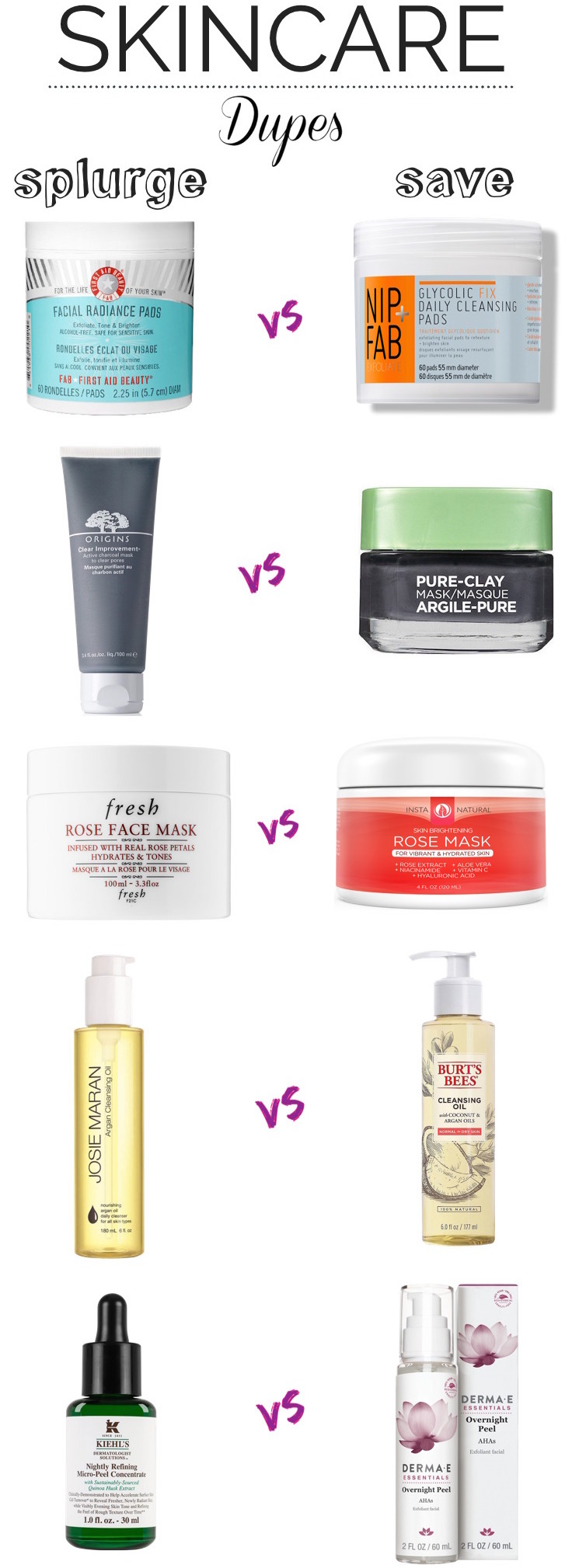 10 affordable alternatives for expensive skincare products! Swap your luxe skincare products for these drugstore dupes that work just as well as their high-end counterparts!