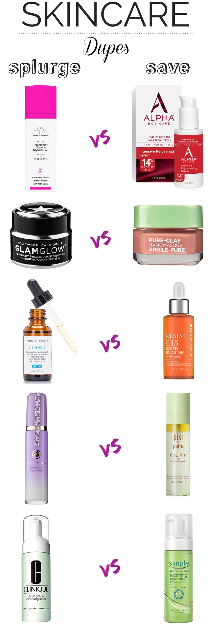 Don't want to drop $  110 on a night cream or serum? You don't have to! Here are 10 affordable alternatives for high-end skincare products that work just as well as their pricey counterparts!