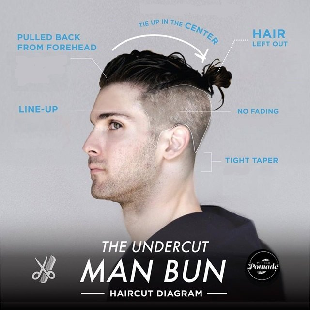 8-2 Men's Undercut Hairstyles - 30 New Undercut Styles Trending