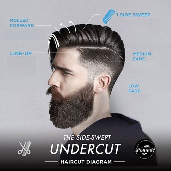 6-2 Men's Undercut Hairstyles - 30 New Undercut Styles Trending